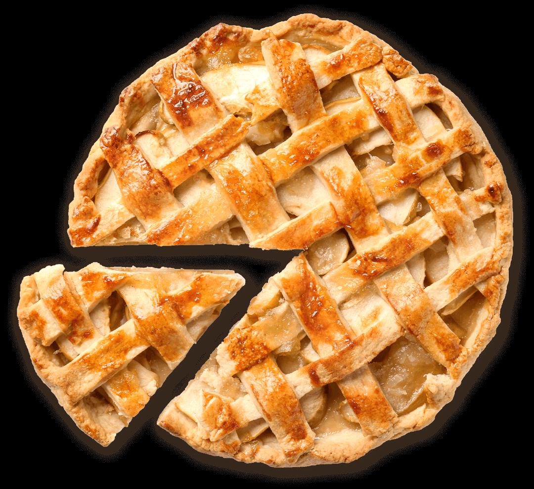 pie graph