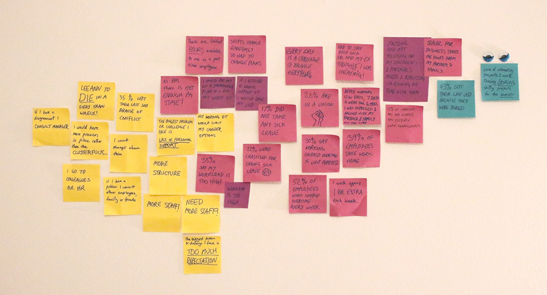 affinity map - so many post it notes